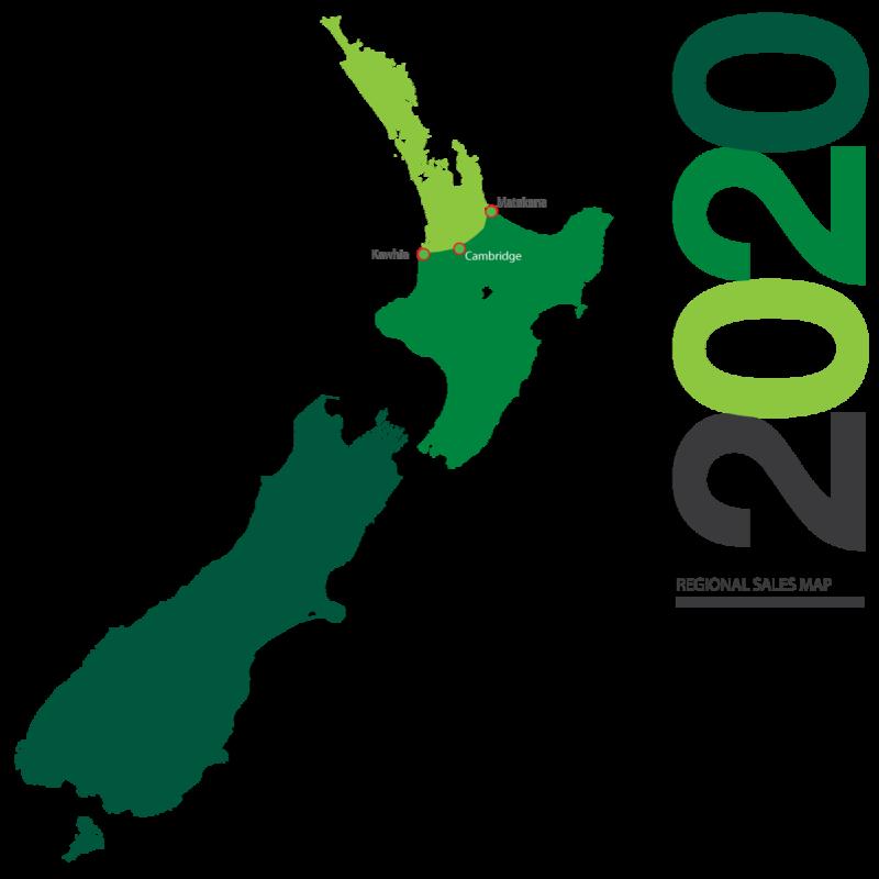 Juken NZ Sales Team